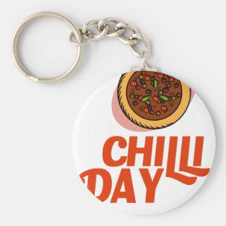 23rd February - Chilli Day - Appreciation Day Keychain