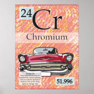 24. Tableau (Cr) périodique de chrome des éléments