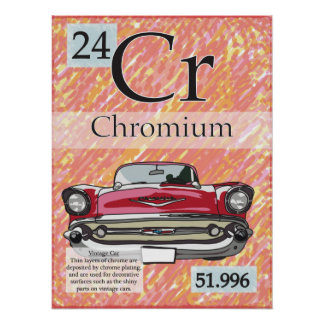 24. Tableau (Cr) périodique de chrome des éléments Poster