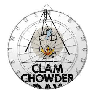 25th February - Clam Chowder Day Dartboard
