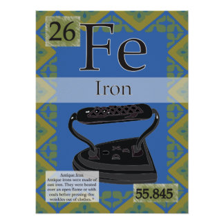 26. Iron (Fe) Periodic Table of the Elements Poster