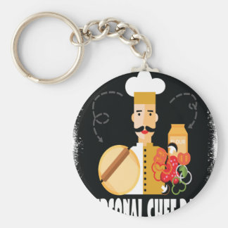 26th February - Personal Chef Day Basic Round Button Keychain