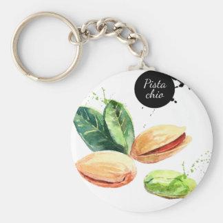 26th February - Pistachio Day Basic Round Button Keychain