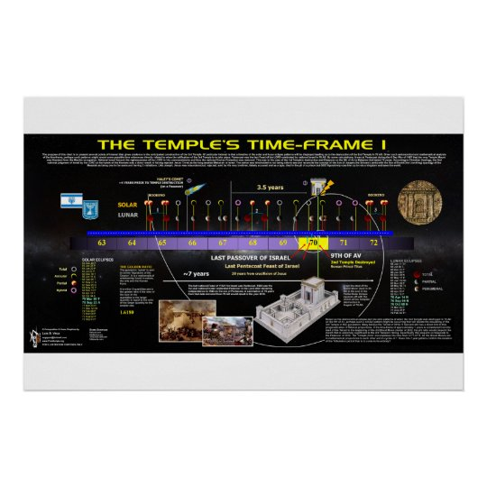 2nd Temple Timeframe - 70 AD Poster