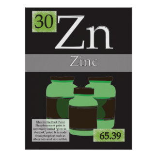30. Zinc (Zn) Periodic Table of the Elements Poster
