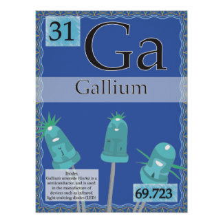 31. Gallium (Ga) Periodic Table of the elements Poster