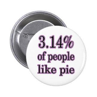 3.14% like pie 2 inch round button