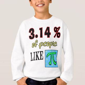3.14likepi sweatshirt