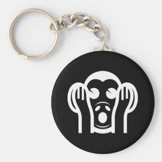 3 Wise Monkeys Kikazaru 聞かざる Hear NO Evil Emoji Basic Round Button Keychain
