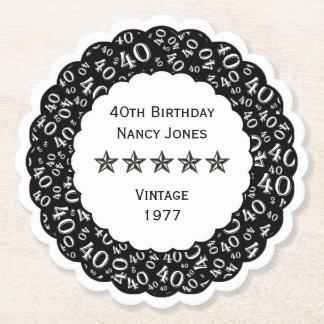 40th Birthday Party White/Black Theme Paper Coaster