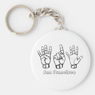 415 - San Francisco Basic Round Button Keychain
