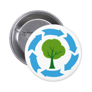 4209-Eco-Banner-With-Green-Tree CAUSES ENVIROMENT 2 Inch Round Button