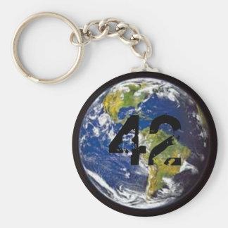 42 - Earth Keychain