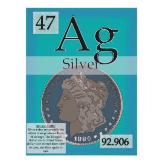 47. Silver (Ag) Periodic Table of the Elements Poster