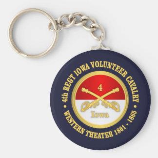 4th Iowa Cavalry Keychain