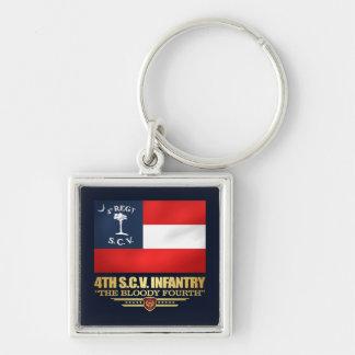 4th South Carolina Infantry Keychain