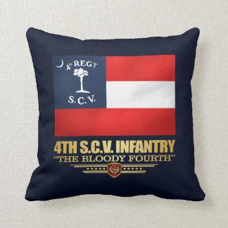 4th South Carolina Infantry Throw Pillow