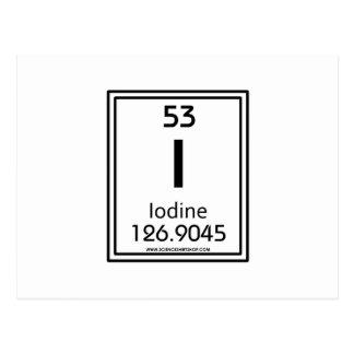 53 Iodine Postcard