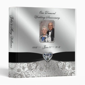 Gift Ideas 60th Wedding Anniversary Grandparents : 60th Wedding Anniversary Gifts60th Wedding Anniversary Gift Ideas ...