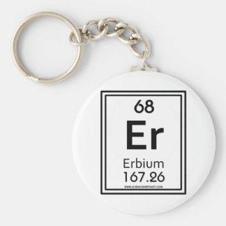 68 Erbium Keychain