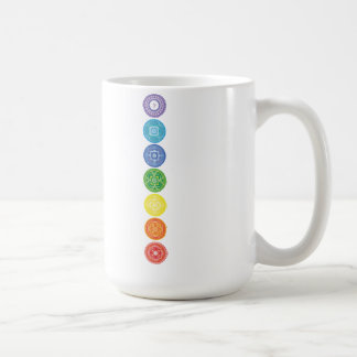 7 Chakras Coffee Mug