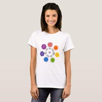 7 Chakras T-Shirt