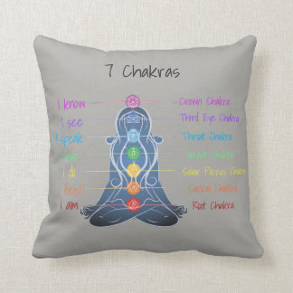 7 Chakras Throw Pillow