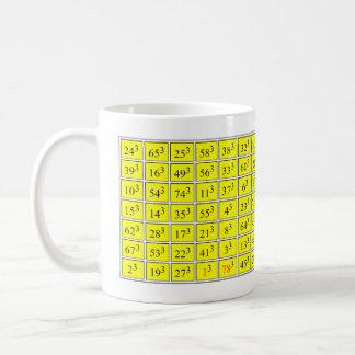 7 x 7 Magic Square of Cubes Coffee Mug
