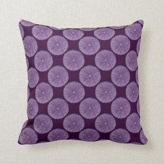7th-Crown Chakra Art #1 Throw Pillow