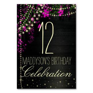 80th 85th 90th 91st 92nd 97th 98th 99th Birthday Card