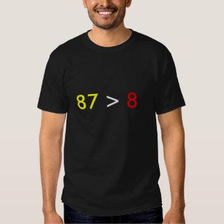 87,  > , 8 TEE SHIRT