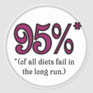 95% of diets fail in the long run. round sticker