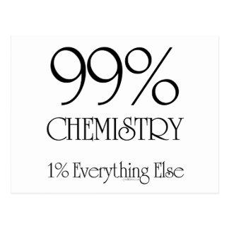 99% Chemistry Postcard