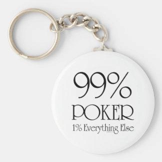 99% Poker Keychain
