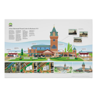 A New Intermodal Station For Rochester, New York Poster