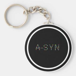 A Syn Keychain