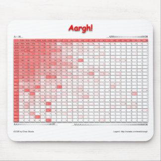 Aargh Mousepad