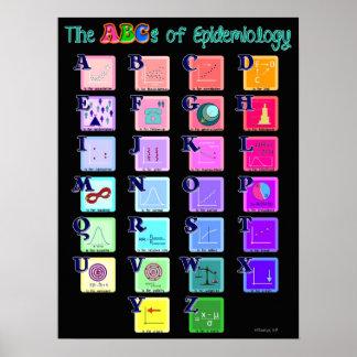 ABCs of Epidemiology - Black Background Poster