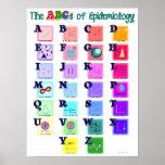 ABCs of Epidemiology Poster