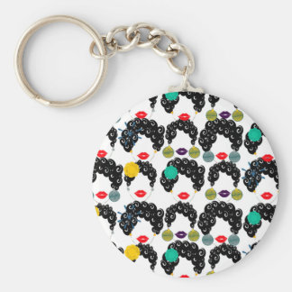 ABOUT FACE KEYCHAIN