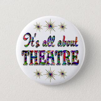 About Theatre 2 Inch Round Button