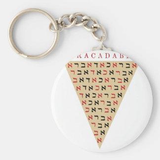 Abracadabra Basic Round Button Keychain
