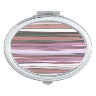 Abstract #2: Pink blur Makeup Mirror