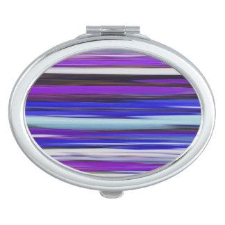 Abstract #2: Ultraviolet blur Makeup Mirror