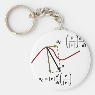 ACCELERATION COMPONENTS KEYCHAIN