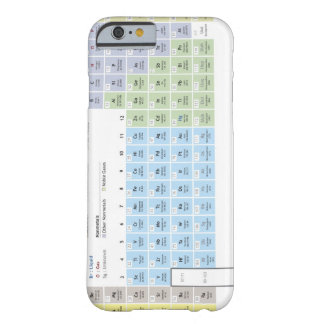 Accurate illustration of the Periodic Table. Barely There iPhone 6 Case