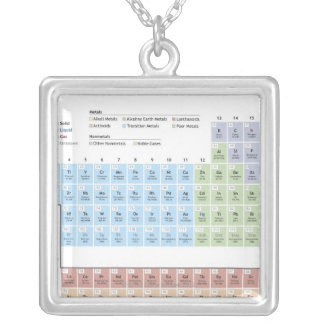 Accurate illustration of the Periodic Table. Pendants