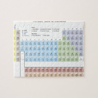 Accurate illustration of the Periodic Table. Jigsaw Puzzle