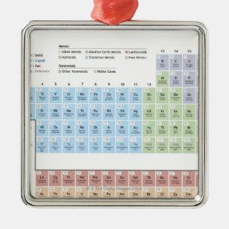 Accurate illustration of the Periodic Table. Silver-Colored Square Ornament