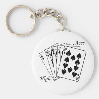 Aces High Keychain